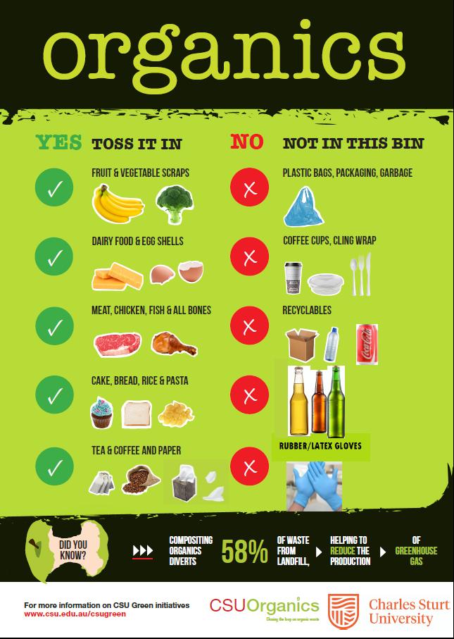 Organic Waste poster