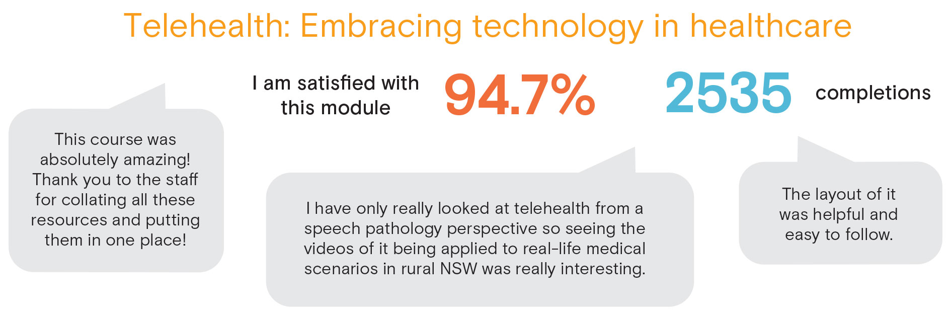 Telehealth: Embracing technology in healthcare - module feedback