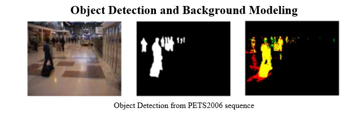Object Detection from PETS2006 sequence