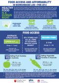 Murrumbidgee infographic
