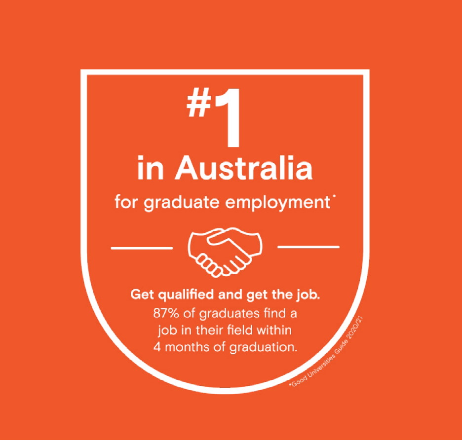 Number 1 in Austrlia for graduate employment (Good Universities Guide 2020/21). Get qualified and get thejob. 87% of graduates for a job in their field within 4 months of graduation.