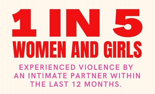 Webinar will tackle violence against women in regional Australia