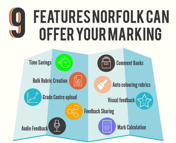 Infographic on norfolk
