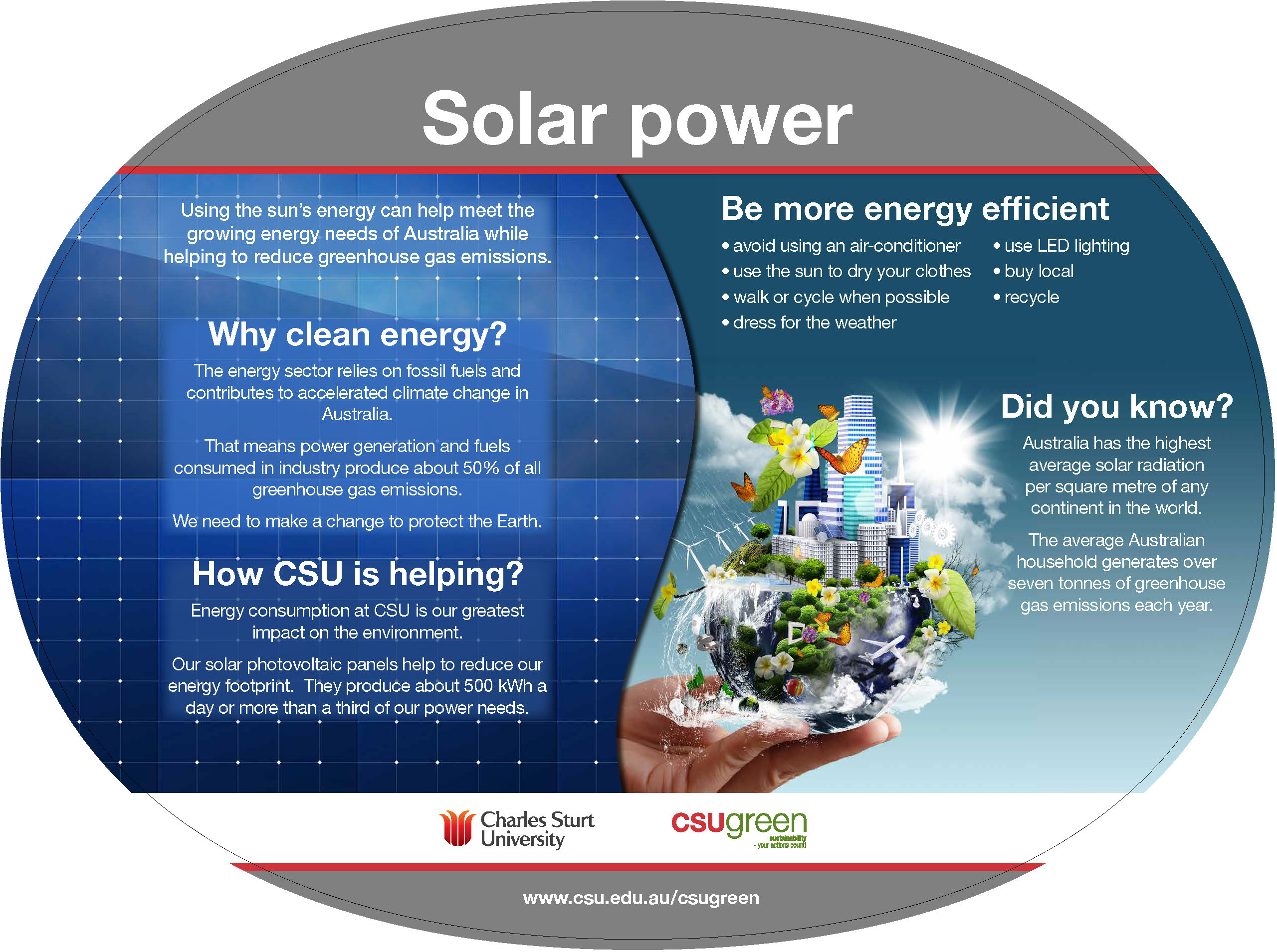 Port Macquarie campus solar power sign