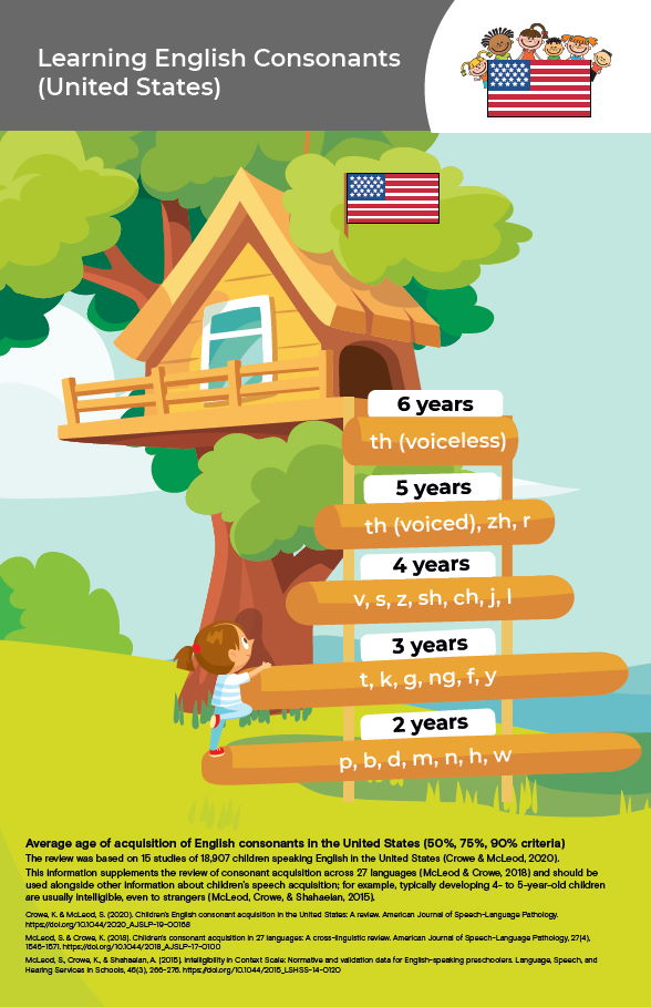 Download Treehouse Graphic (USA)