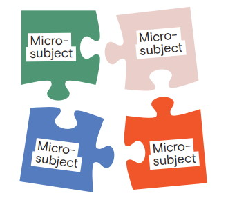 Four micro-subjects shown as puzzle pieces, leading to a further qualification.