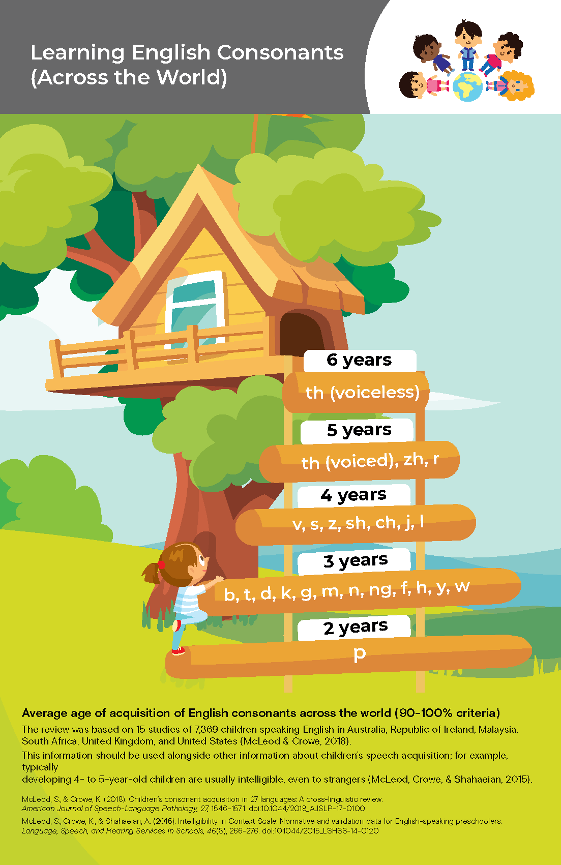 Download Treehouse Graphic